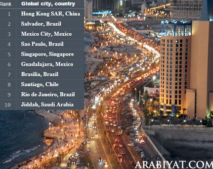 جدة - المو السكاني وخطط التنمية